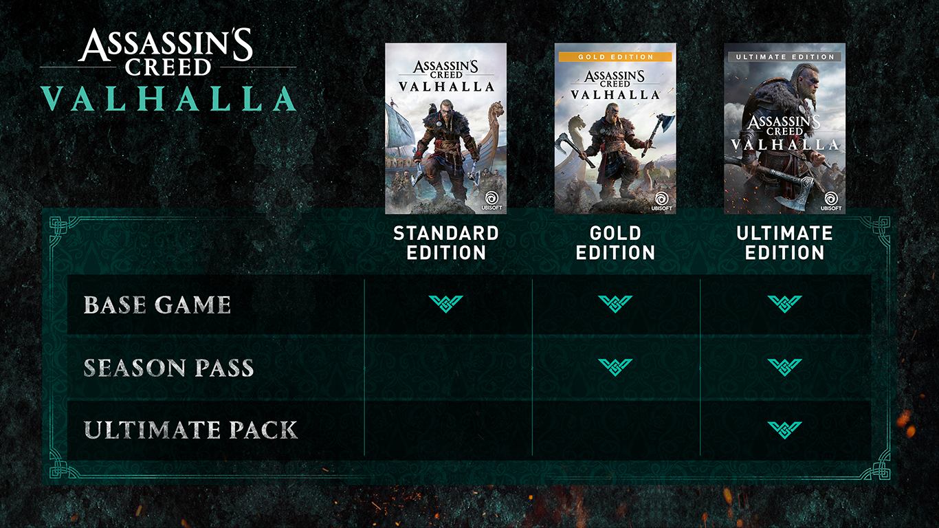 Assassin S Creed Valhalla Your Guide To Everything We Know So Far